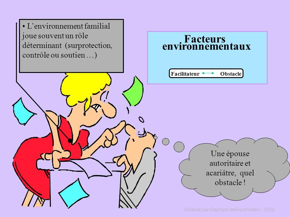 Réalisé par Raphaël deRiedmatten - 2002 Facteurs environnementaux Facilitateur Obstacle Minute pub, un besoin identifié par « Handikos » et chaise éle