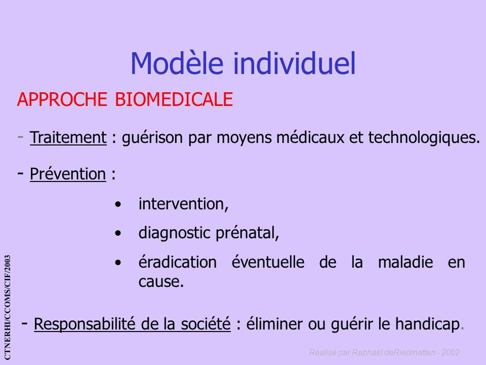 Réalisé par Raphaël deRiedmatten - 2002 MODELE INDIVIDUEL Le handicap comme pathologie individuelle 2 Variantes : 1)Approche biomédicale 2)Approche fo