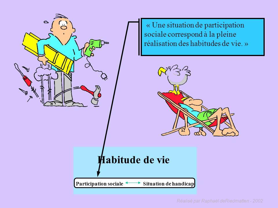 Réalisé par Raphaël deRiedmatten - 2002 Habitude de vie Participation sociale Situation de handicap « Une habitue de vie est une activité courante ou