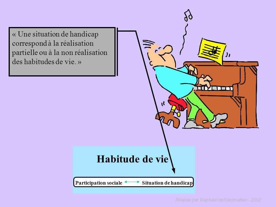 Réalisé par Raphaël deRiedmatten - 2002 Habitude de vie Participation sociale Situation de handicap « Une situation de participation sociale correspon
