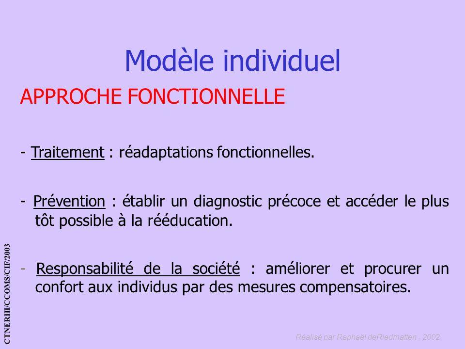 Réalisé par Raphaël deRiedmatten - 2002 APPROCHE BIOMEDICALE - Traitement : guérison par moyens médicaux et technologiques. - Prévention : interventio
