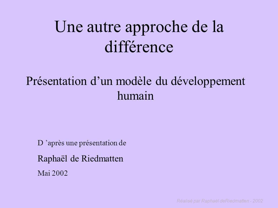 Réalisé par Raphaël deRiedmatten - 2002 Les 2 variantes du modèle individuel ou médical : 1 – la personne est paralysée : approche médicale (cf. défic