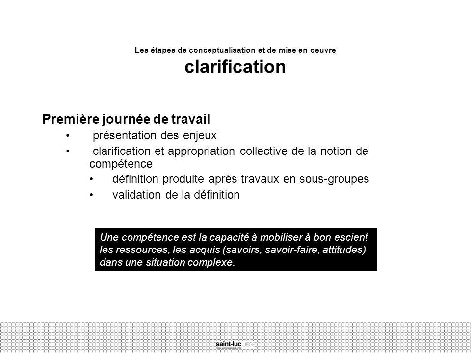 Les étapes de conceptualisation et de mise en oeuvre clarification Première journée de travail présentation des enjeux clarification et appropriation