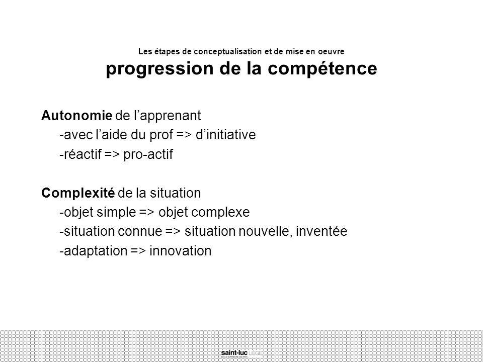 Les étapes de conceptualisation et de mise en oeuvre progression de la compétence Autonomie de lapprenant -avec laide du prof => dinitiative -réactif