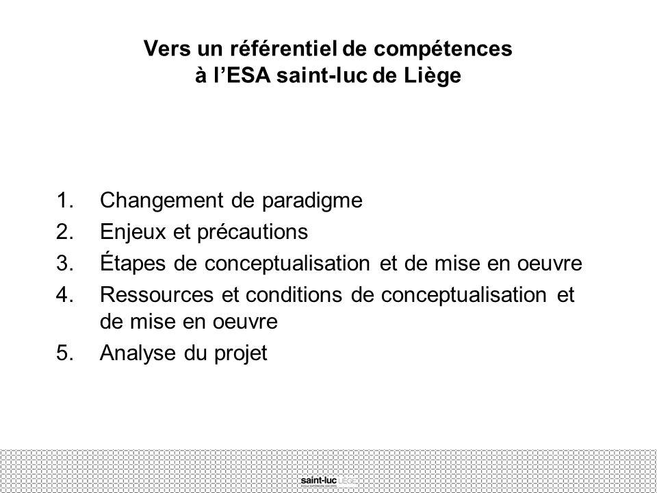 Vers un référentiel de compétences à lESA saint-luc de Liège 1.Changement de paradigme 2.Enjeux et précautions 3.Étapes de conceptualisation et de mis