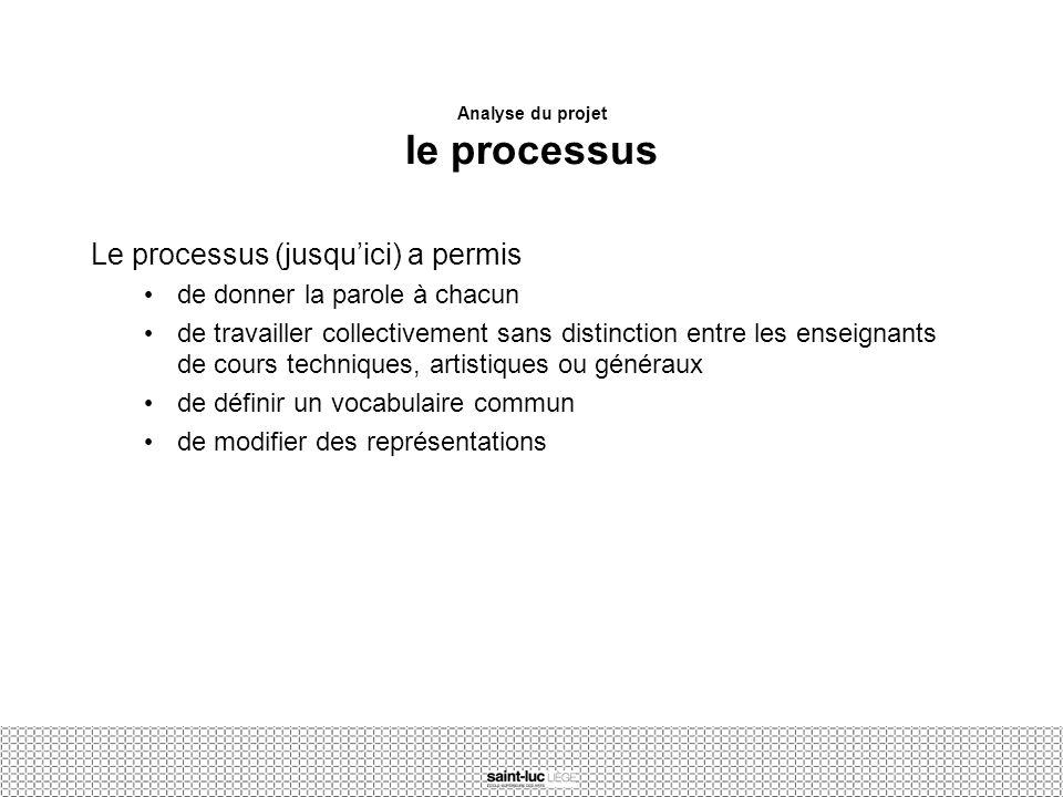 Analyse du projet le processus Le processus (jusquici) a permis de donner la parole à chacun de travailler collectivement sans distinction entre les e