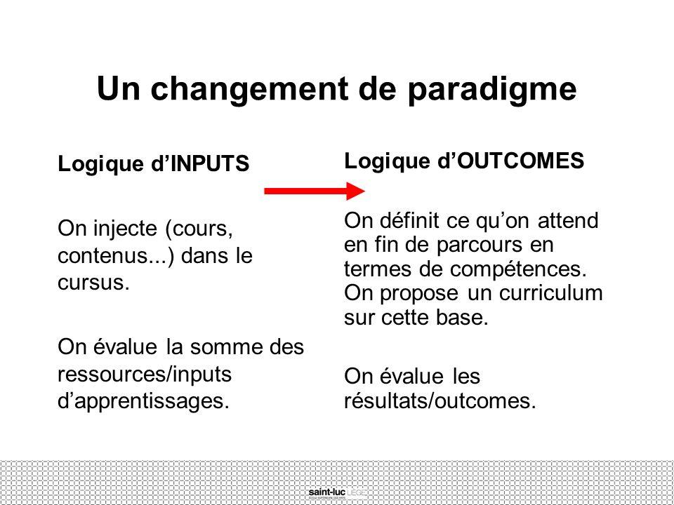 Un changement de paradigme Logique dINPUTS On injecte (cours, contenus...) dans le cursus. On évalue la somme des ressources/inputs dapprentissages. L