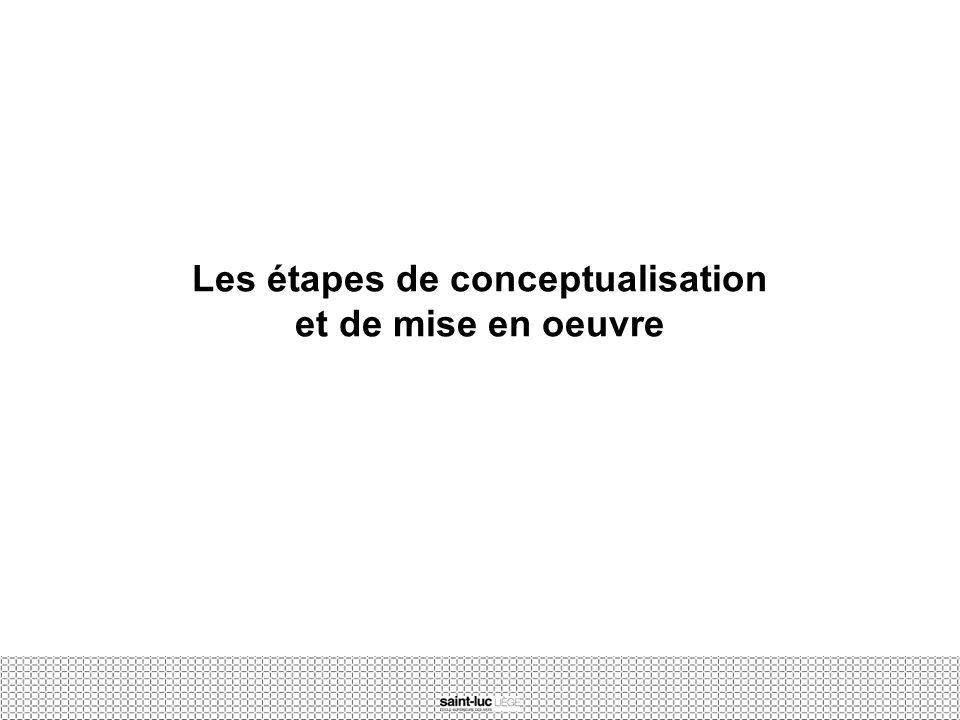 Les étapes de conceptualisation et de mise en oeuvre