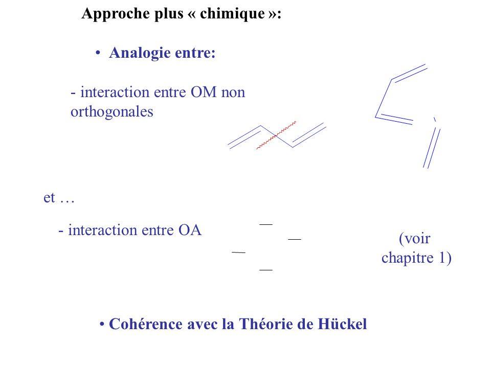 Approche plus « chimique »: Analogie entre: - interaction entre OM non orthogonales et … - interaction entre OA (voir chapitre 1) Cohérence avec la Th