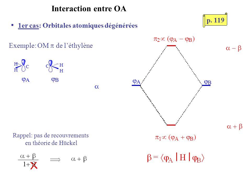 Interaction entre OA 1er cas: Orbitales atomiques dégénérées Exemple: OM de léthylène C H H C H H A B A B Rappel: pas de recouvrements en théorie de H