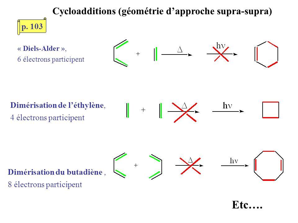 Ozonolyse des oléfines: Ozone Oxyde de carbonyle Cycloaddition Cycloreversion Retournement Cycloaddition Ozonide