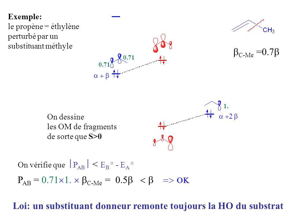 C-Me =0.7 On vérifie que P AB < E B ° - E A ° P AB = 0.71 1. C-Me = 0.5 Loi: un substituant donneur remonte toujours la HO du substrat 0.71 1. On dess