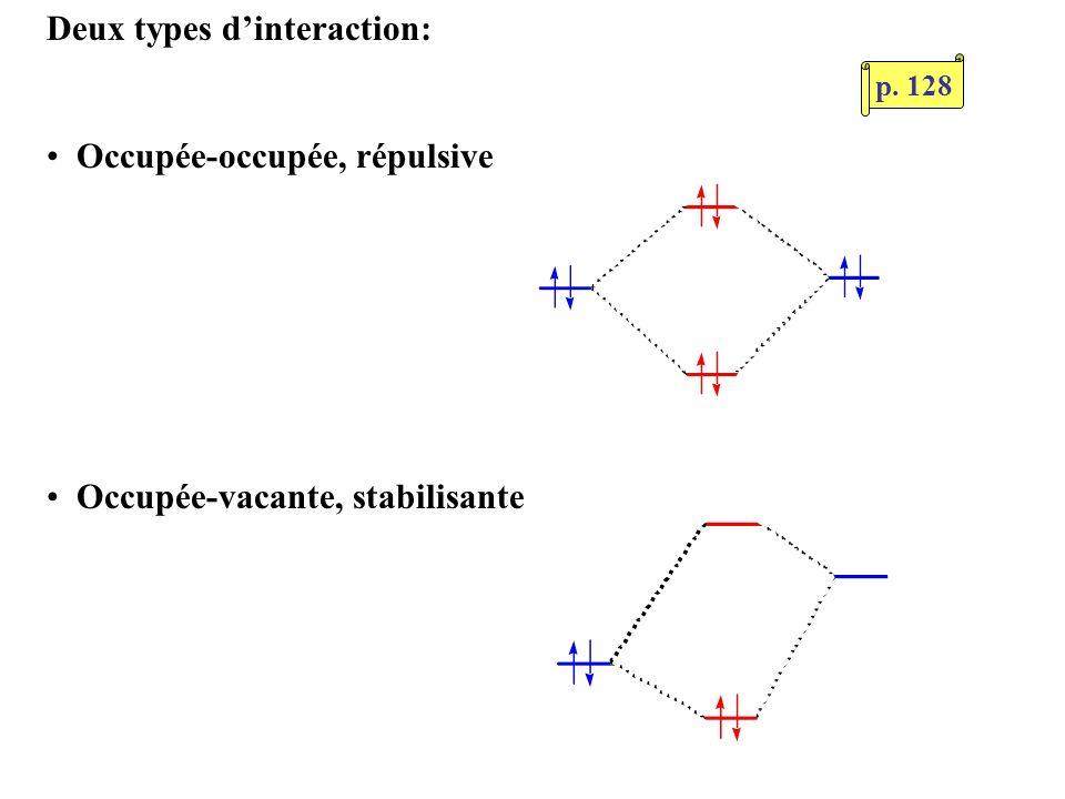 Deux types dinteraction: Occupée-occupée, répulsive Occupée-vacante, stabilisante p. 128