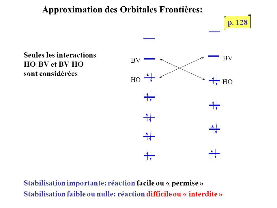 Approximation des Orbitales Frontières: HO BV BV HO Seules les interactions HO-BV et BV-HO sont considérées Stabilisation importante: réaction facile