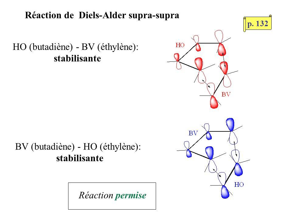 Réaction de Diels-Alder supra-supra HO (butadiène) - BV (éthylène): stabilisante BV (butadiène) - HO (éthylène): stabilisante Réaction permise p. 132