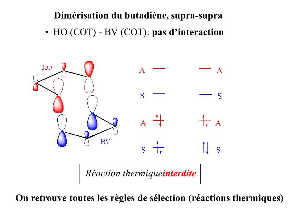 Dimérisation du butadiène, supra-supra HO (COT) - BV (COT): pas dinteraction S A S A SS A A Réaction thermiqueinterdite On retrouve toutes les règles
