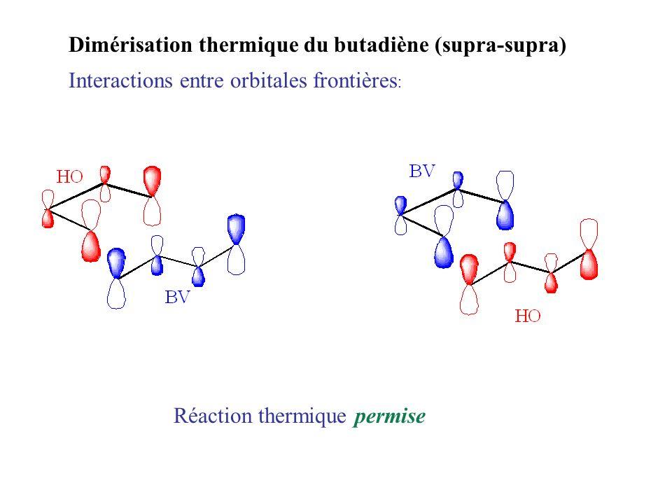 Dimérisation thermique du butadiène (supra-supra) Interactions entre orbitales frontières : Réaction thermique permise