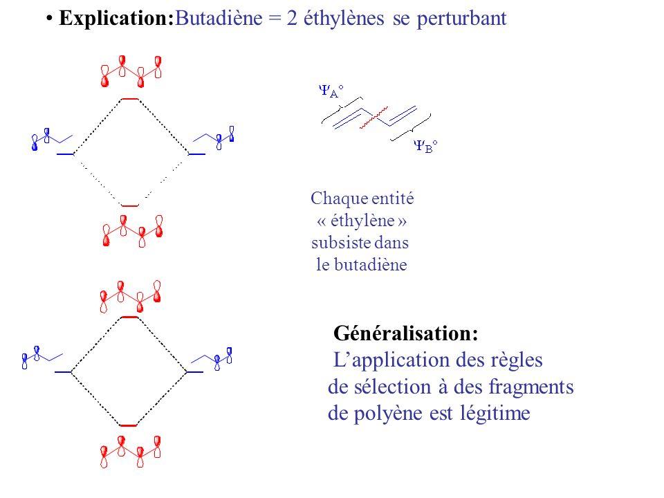 Explication:Butadiène = 2 éthylènes se perturbant Chaque entité « éthylène » subsiste dans le butadiène Généralisation: Lapplication des règles de sél