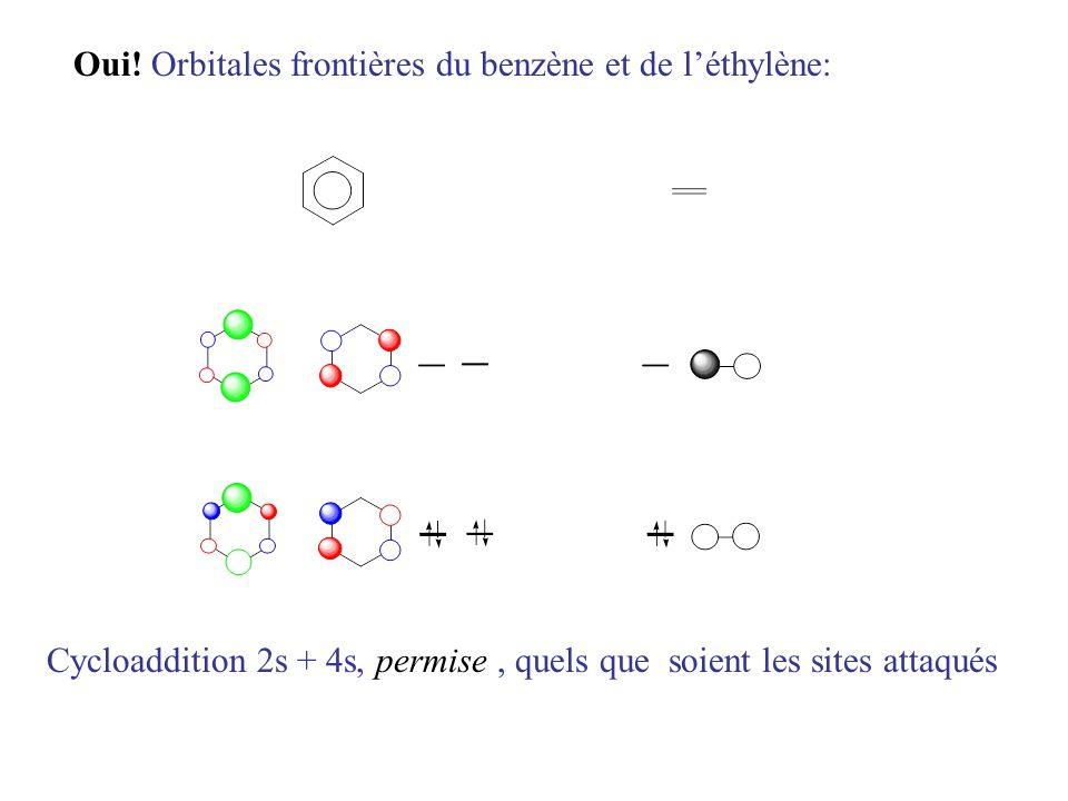Oui! Orbitales frontières du benzène et de léthylène: Cycloaddition 2s + 4s, permise, quels que soient les sites attaqués