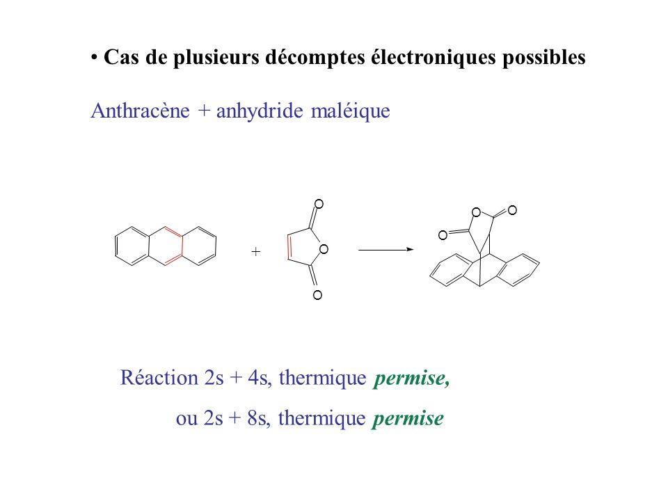 O O O O O O + Cas de plusieurs décomptes électroniques possibles Anthracène + anhydride maléique Réaction 2s + 4s, thermique permise, ou 2s + 8s, ther