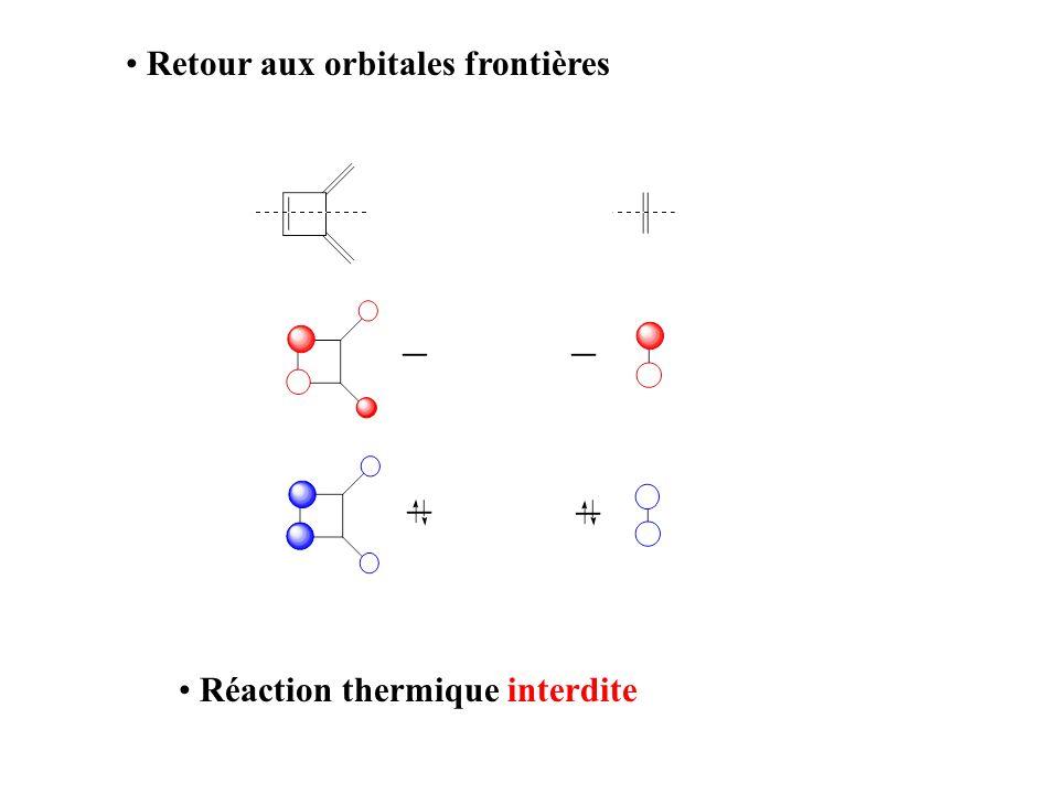 Retour aux orbitales frontières Réaction thermique interdite