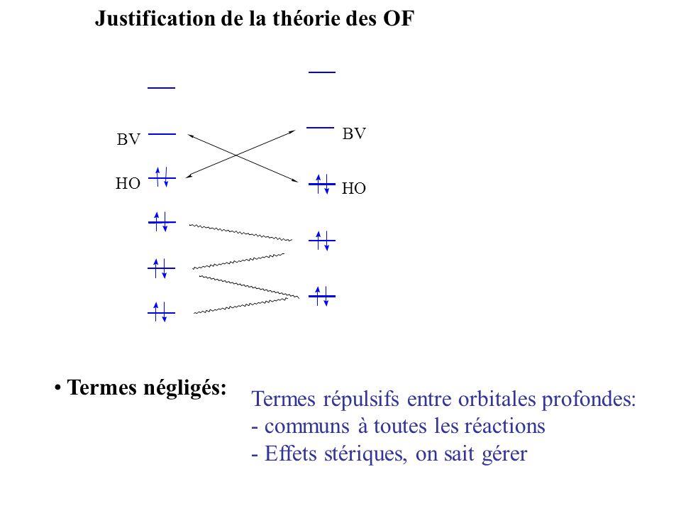 Justification de la théorie des OF Termes répulsifs entre orbitales profondes: - communs à toutes les réactions - Effets stériques, on sait gérer HO B
