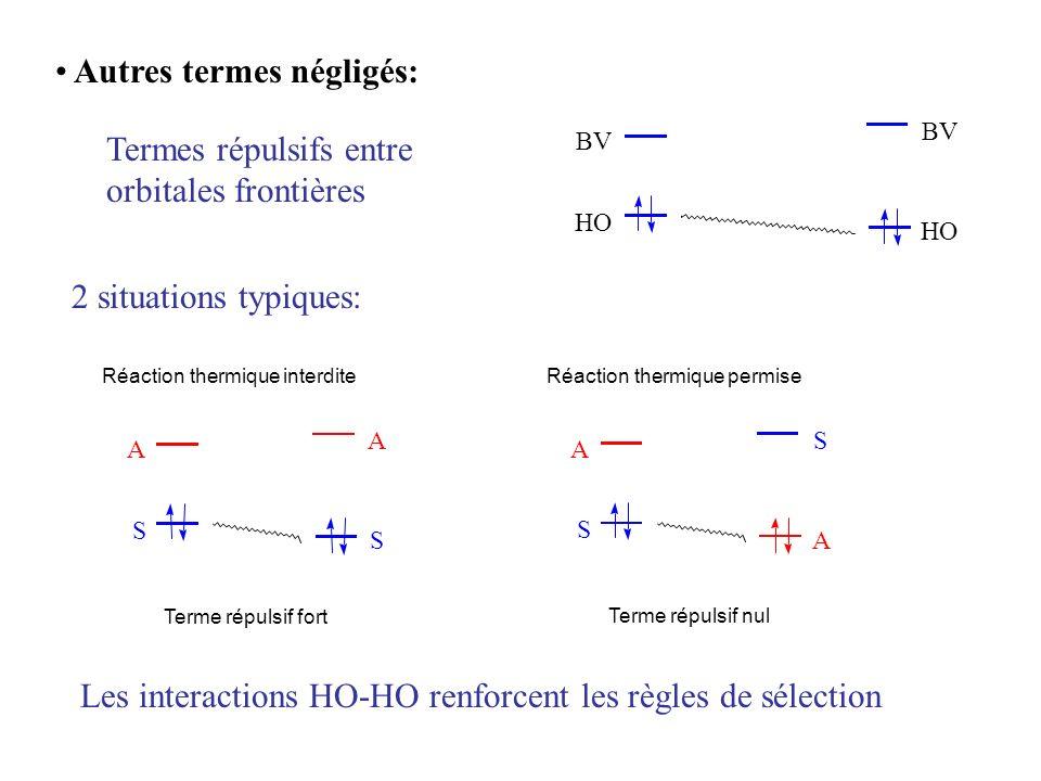 2 situations typiques: Autres termes négligés: HO BV BV HO S A S A Réaction thermique permise Terme répulsif nul Les interactions HO-HO renforcent les