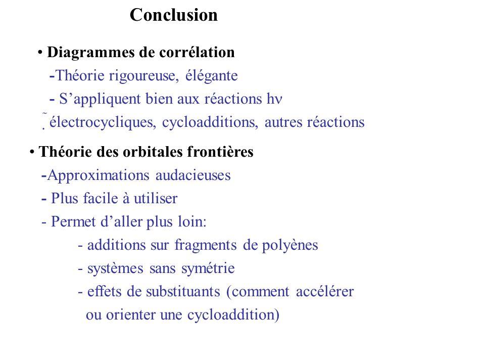 Conclusion Diagrammes de corrélation -Théorie rigoureuse, élégante - Sappliquent bien aux réactions h électrocycliques, cycloadditions, autres réactio