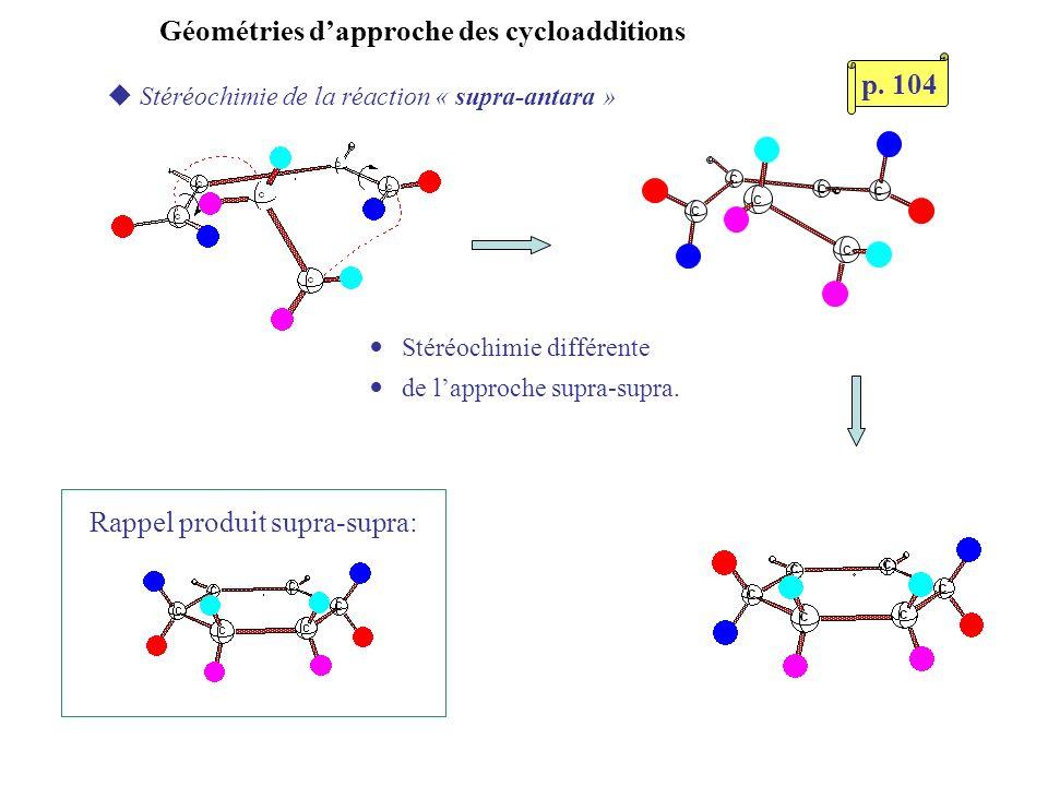 Géométries dapproche des cycloadditions uStéréochimie de la réaction « supra-antara » Stéréochimie différente de lapproche supra-supra. Rappel produit