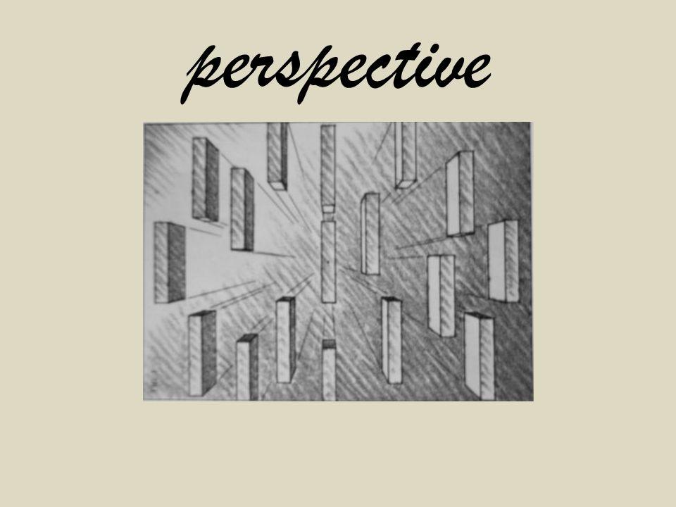 Perspective artificielle Perspective naturelle