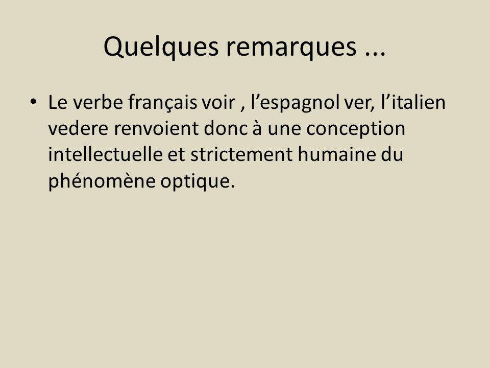 Quelques remarques... Le verbe français voir, lespagnol ver, litalien vedere renvoient donc à une conception intellectuelle et strictement humaine du