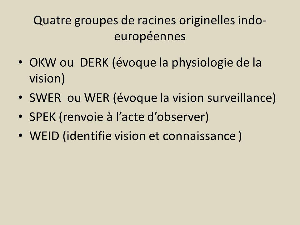 Quatre groupes de racines originelles indo- européennes OKW ou DERK (évoque la physiologie de la vision) SWER ou WER (évoque la vision surveillance) SPEK (renvoie à lacte dobserver) WEID (identifie vision et connaissance )