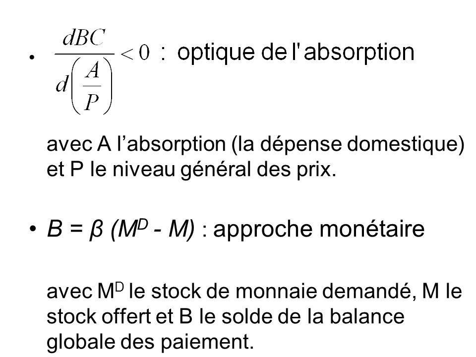 avec A labsorption (la dépense domestique) et P le niveau général des prix. B = β (M D - M) : approche monétaire avec M D le stock de monnaie demandé,