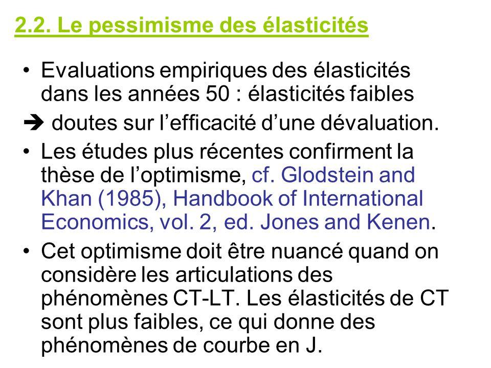 Evaluations empiriques des élasticités dans les années 50 : élasticités faibles doutes sur lefficacité dune dévaluation. Les études plus récentes conf