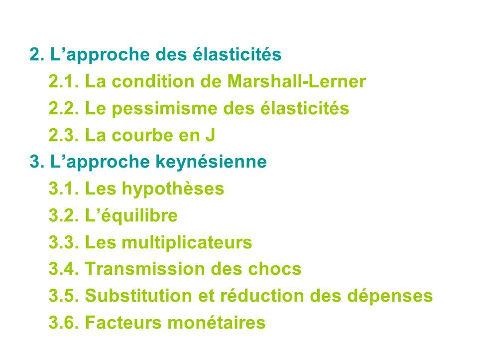 2. Lapproche des élasticités 2.1. La condition de Marshall-Lerner 2.2. Le pessimisme des élasticités 2.3. La courbe en J 3. Lapproche keynésienne 3.1.