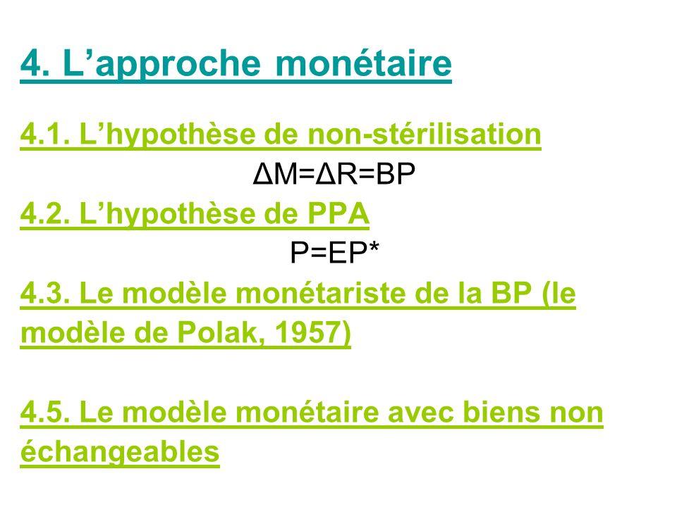 4. Lapproche monétaire 4.1. Lhypothèse de non-stérilisation ΔM=ΔR=BP 4.2. Lhypothèse de PPA P=EP* 4.3. Le modèle monétariste de la BP (le modèle de Po