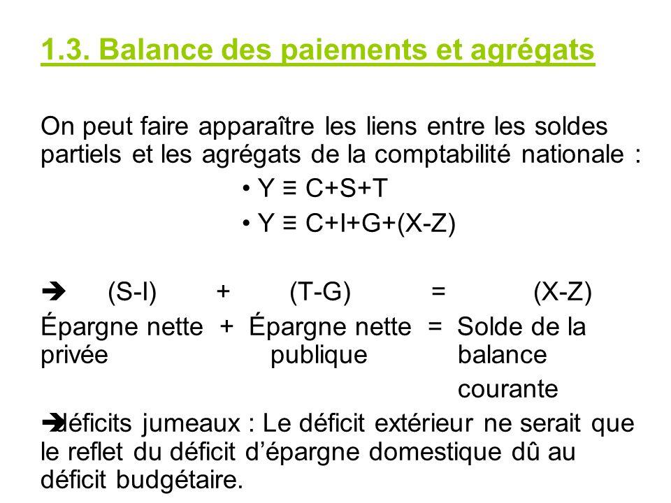 1.3. Balance des paiements et agrégats On peut faire apparaître les liens entre les soldes partiels et les agrégats de la comptabilité nationale : Y C