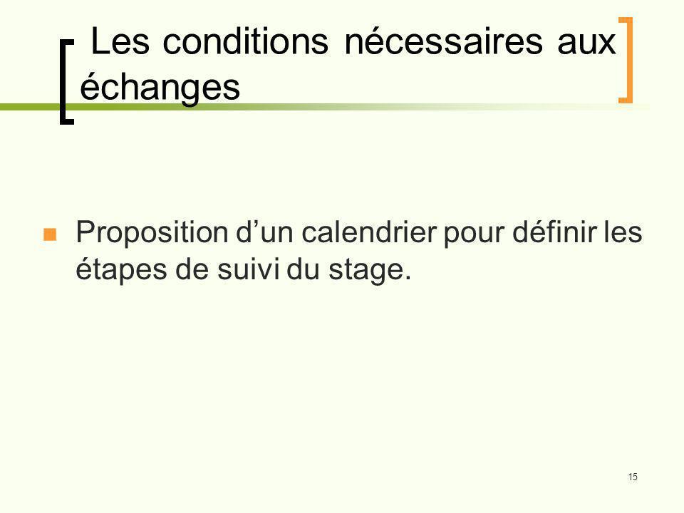15 Les conditions nécessaires aux échanges Proposition dun calendrier pour définir les étapes de suivi du stage.