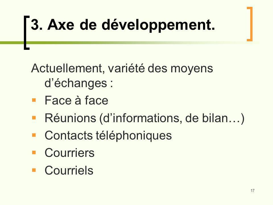 17 3.Axe de développement.