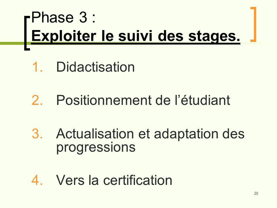 20 Phase 3 : Exploiter le suivi des stages.