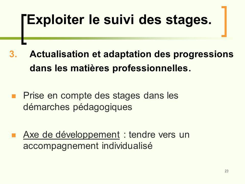 23 3.Actualisation et adaptation des progressions dans les matières professionnelles.