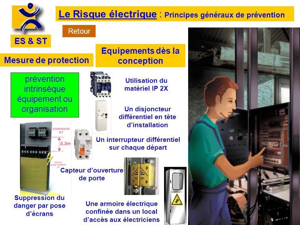 Le Risque électrique : Principes généraux de prévention prévention intrinsèque équipement ou organisation Mesure de protection Equipements dès la conc