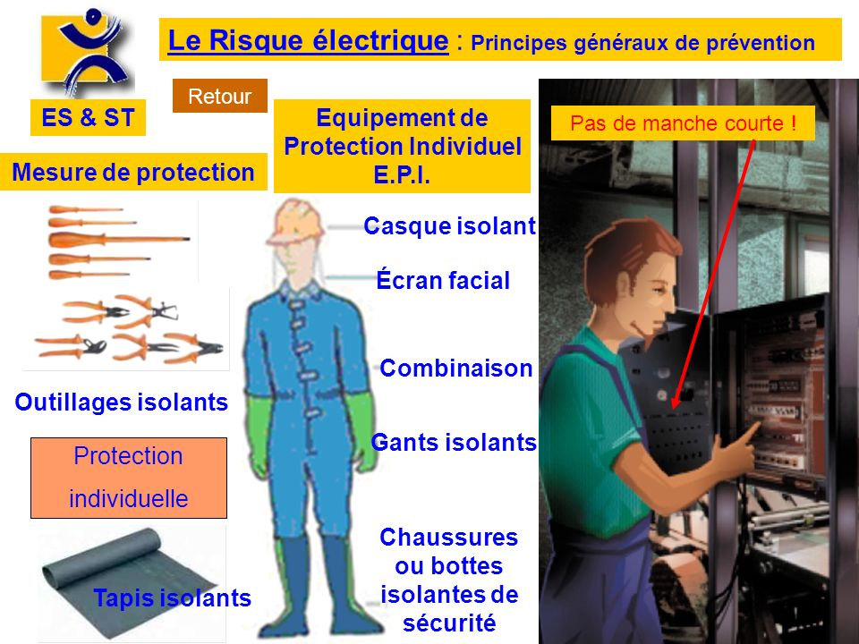ES & ST Le Risque électrique : Principes généraux de prévention Mesure de protection Equipement de Protection Individuel E.P.I. Casque isolant Écran f