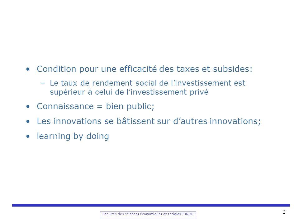 Facultés des sciences économiques et sociales FUNDP 2 Condition pour une efficacité des taxes et subsides: –Le taux de rendement social de linvestissement est supérieur à celui de linvestissement privé Connaissance = bien public; Les innovations se bâtissent sur dautres innovations; learning by doing