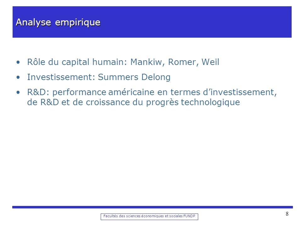 Facultés des sciences économiques et sociales FUNDP 8 Analyse empirique Rôle du capital humain: Mankiw, Romer, Weil Investissement: Summers Delong R&D: performance américaine en termes dinvestissement, de R&D et de croissance du progrès technologique
