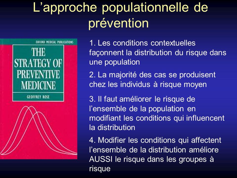 1. Les conditions contextuelles façonnent la distribution du risque dans une population 3. Il faut améliorer le risque de lensemble de la population e