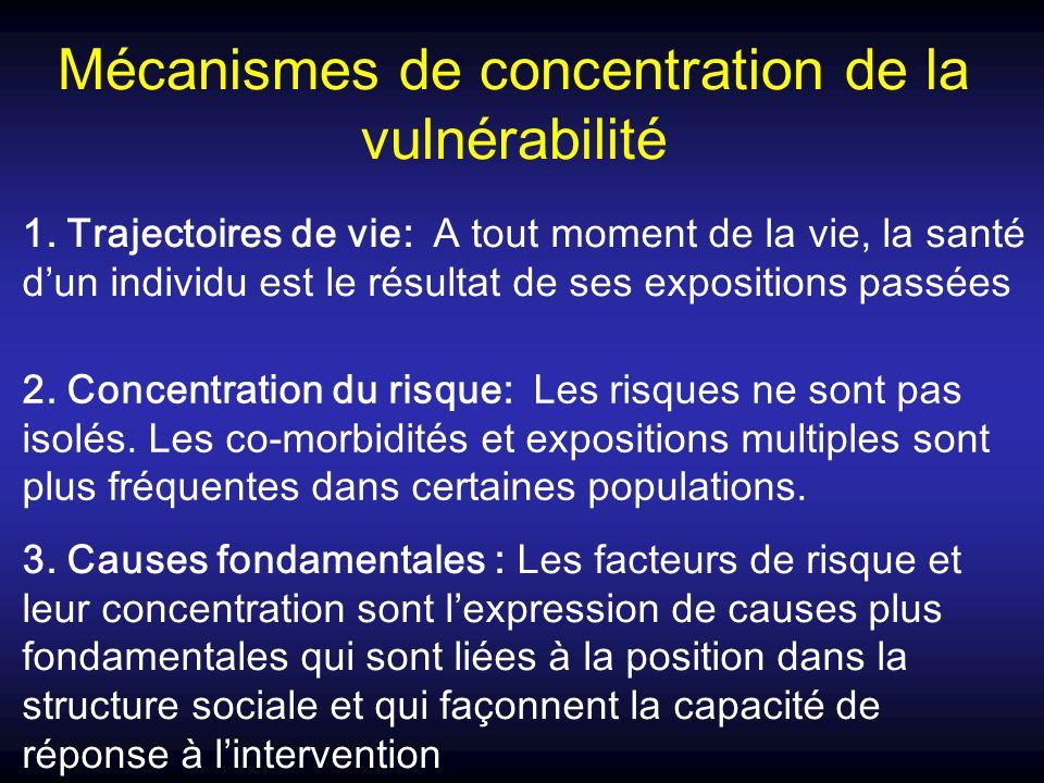 Mécanismes de concentration de la vulnérabilité 1. Trajectoires de vie: A tout moment de la vie, la santé dun individu est le résultat de ses expositi