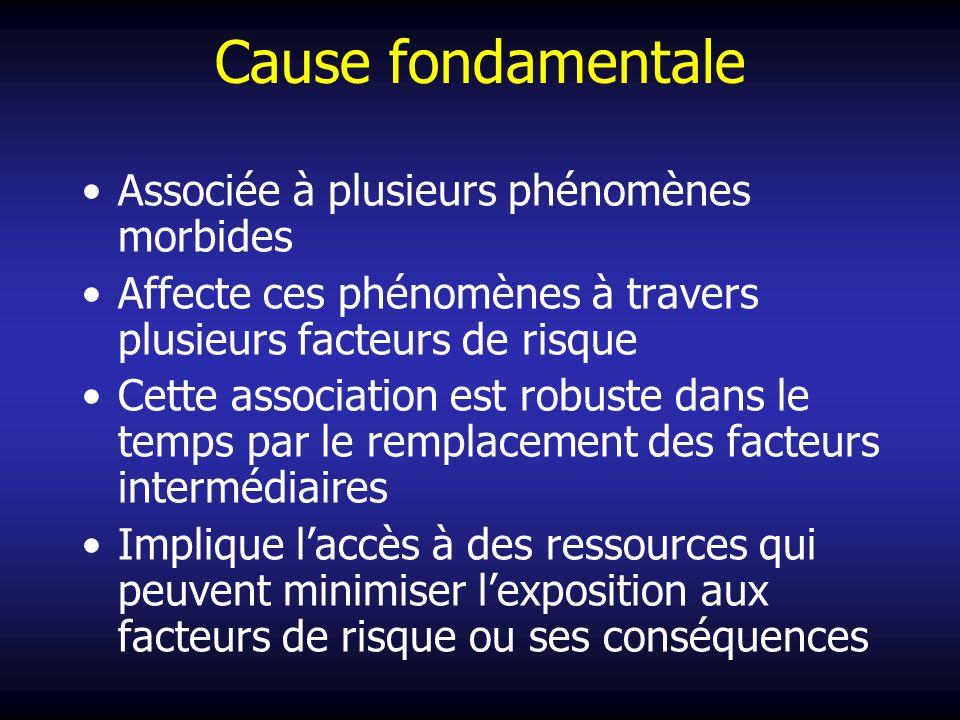 Cause fondamentale Associée à plusieurs phénomènes morbides Affecte ces phénomènes à travers plusieurs facteurs de risque Cette association est robust