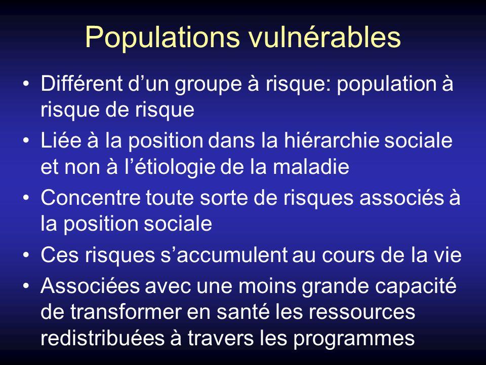 Populations vulnérables Différent dun groupe à risque: population à risque de risque Liée à la position dans la hiérarchie sociale et non à létiologie