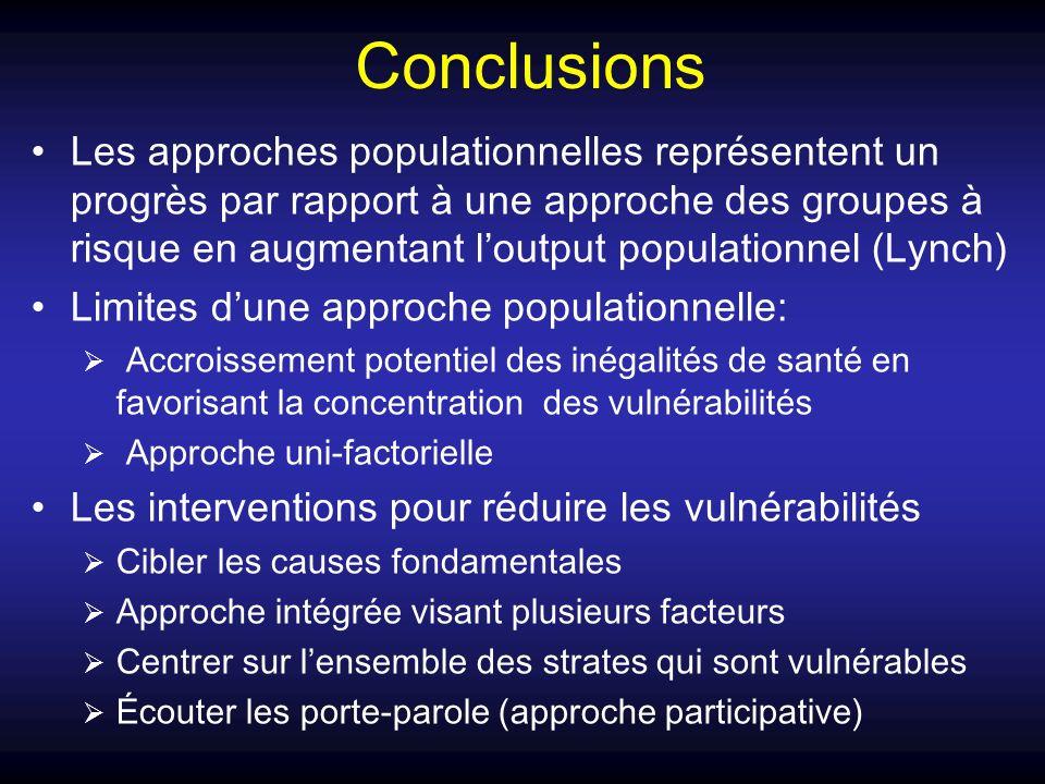 Conclusions Les approches populationnelles représentent un progrès par rapport à une approche des groupes à risque en augmentant loutput populationnel